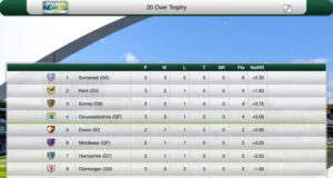 Fantasy Cricket T20 table